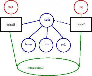 file_system_cristal