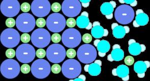 Rencontres CINES-Chercheurs dans les domaines de la chimie