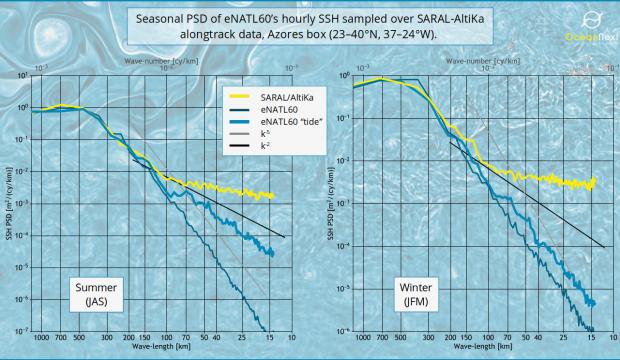 Calibrer les satellites, un travail pour le HPC